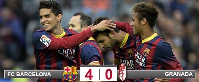 El Barça goleó con facilidad al Granada