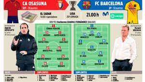 La previa del Osasuna - Barça de Liga (26ª jornada)