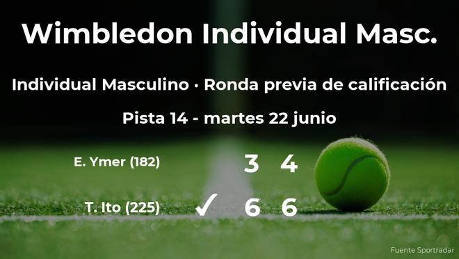 Victoria para el tenista Tatsuma Ito en la ronda previa de calificación