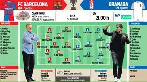 La previa del Barça-Granada de la Jornada 5 de La Liga 2021/22