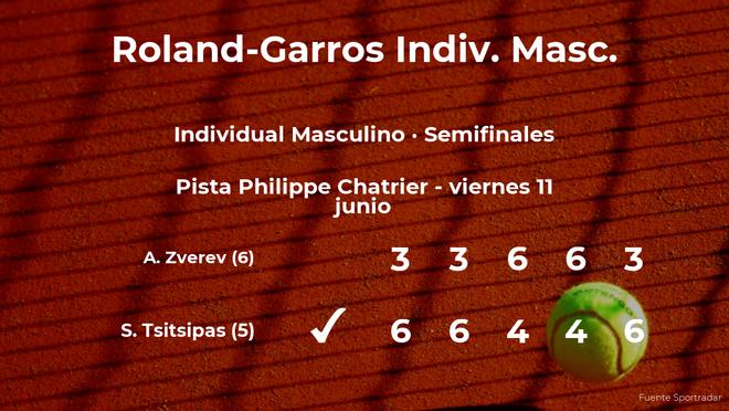 Stefanos Tsitsipas gana en las semifinales de Roland-Garros