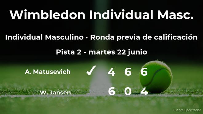 Triunfo del tenista Anton Matusevich en la ronda previa de calificación