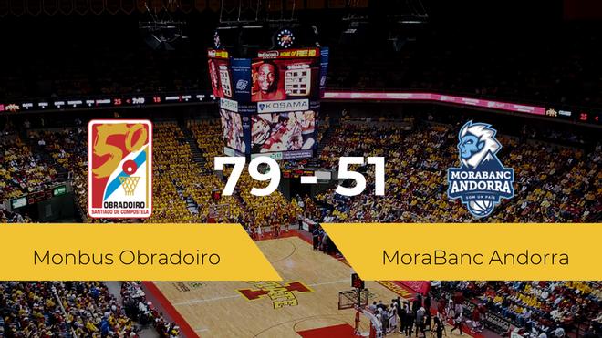 El Monbus Obradoiro vence al MoraBanc Andorra por 79-51