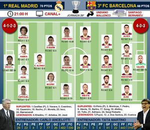 La previa del Real Madrid - FC Barcelona