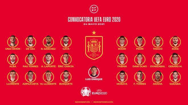 La convocatoria de Luis Enrique para la Eurocopa 2021