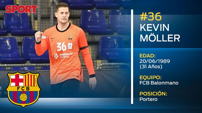 Kevin Möller (FC Barcelona balonmano)