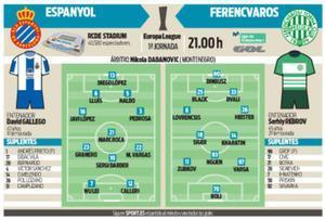 El Espanyol y el Ferencváros se ven las caras en Europa League