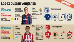 La comparativa entre Griezmann y Luis Suárez