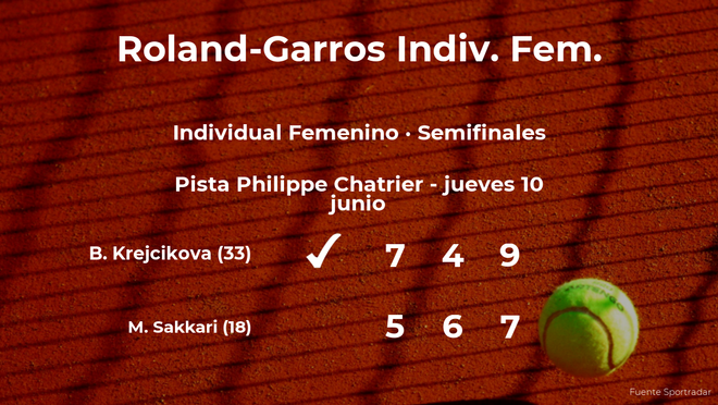 Barbora Krejcikova se clasifica para la final de Roland-Garros