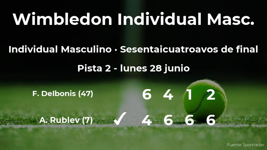 El tenista Andrey Rublev le quita el puesto de los treintaidosavos de final a Federico Delbonis