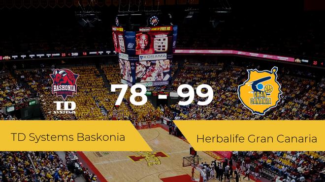 El Herbalife Gran Canaria logra derrotar al TD Systems Baskonia (78-99)