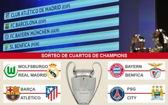 El listado de la Champions y el resultado final del sorteo