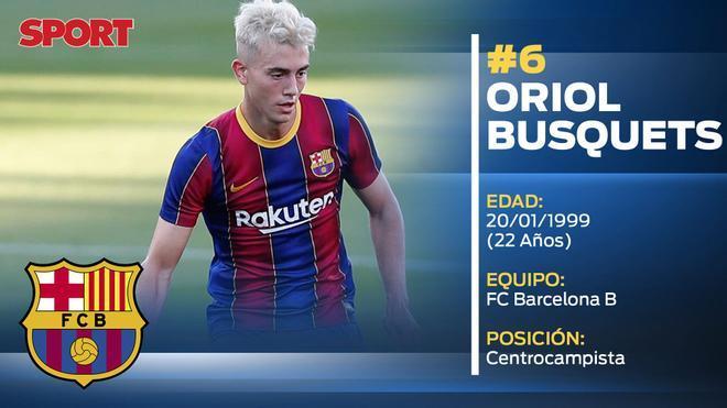 Oriol Busquets (Barça B)