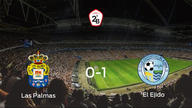 El Ejido consigue los tres puntos tras derrotar 0-1 al Las Palmas At.