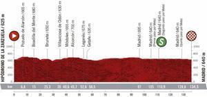 La Etapa 18 de la Vuelta