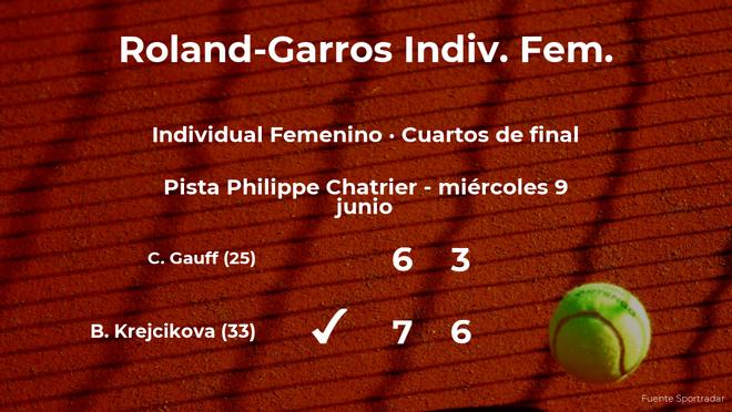 Barbora Krejcikova gana en los cuartos de final de Roland-Garros