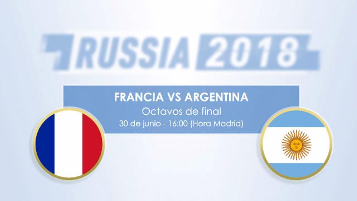 Cara a cara: Francia - Argentina