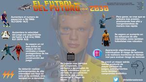 Futbolista del futuro