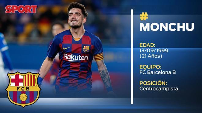 Monchu (Barça B)
