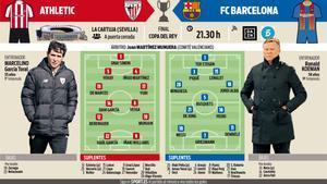 El Athletic y el Barcelona lucharán por conquistar la Copa