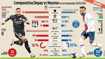 مع ديباي , برشلونة يتعاقد مع لاعب أفضل نيمار 1