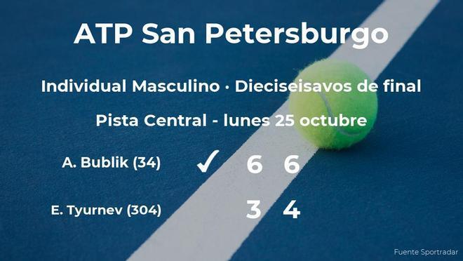 El tenista Alexander Bublik gana en los dieciseisavos de final del torneo ATP 250 de San Petersburgo
