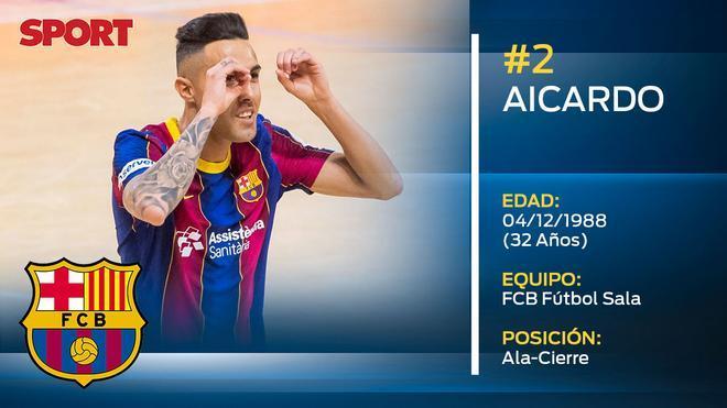 Aicardo (FC Barcelona Fútbol Sala)