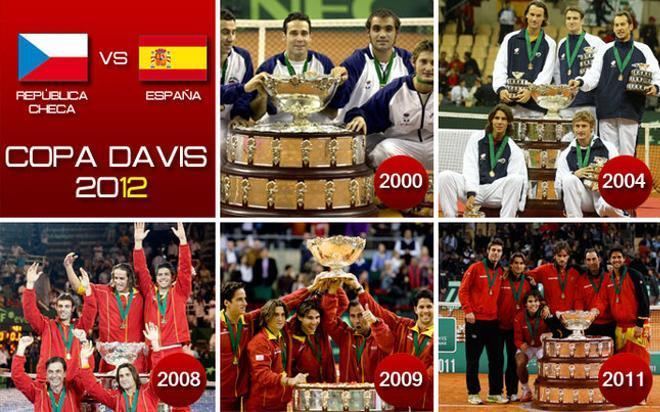 España buscará su sexta Copa Davis