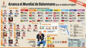 España, a punto para el Mundial