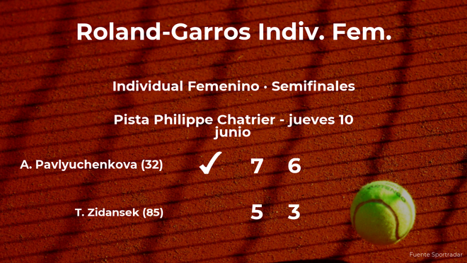 Anastasia Pavlyuchenkova consigue clasificarse para la final de Roland-Garros