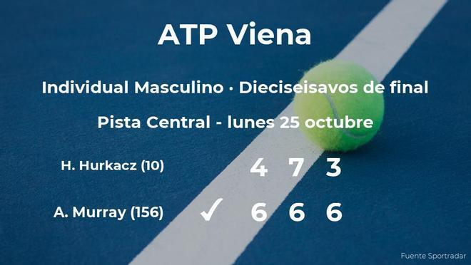 El tenista Andy Murray, clasificado para los octavos de final del torneo ATP 500 de Viena