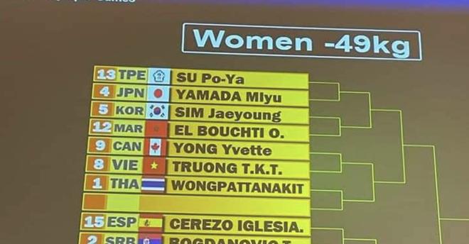 El sorteo de Taekwondo en los Juegos Olímpicos da de qué hablar por SU Po-Ya