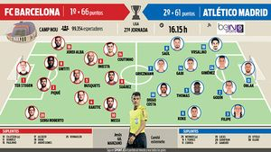 La previa del FC Barcelona - Atlético de Madrid