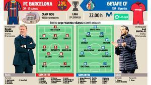La previa del FC Barcelona - Getafe CF