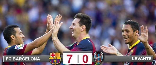 El Barça arrolló en su debut liguero