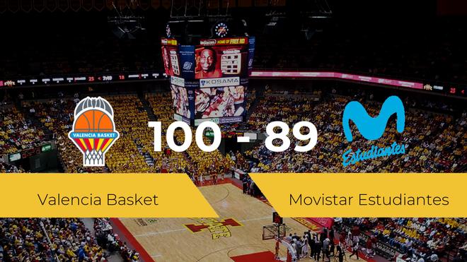 El Valencia Basket se hace con la victoria contra el Movistar Estudiantes por 100-89