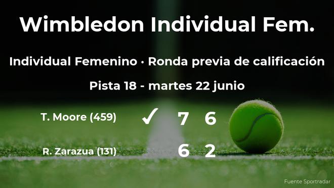 La tenista Tara Moore consigue vencer en la ronda previa de calificación contra la tenista Renata Zarazua