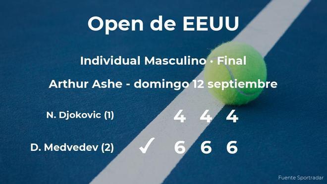 El tenista Daniil Medvedev, campeón del US Open
