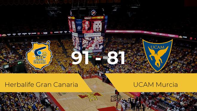 El Herbalife Gran Canaria derrota al UCAM Murcia (91-81)