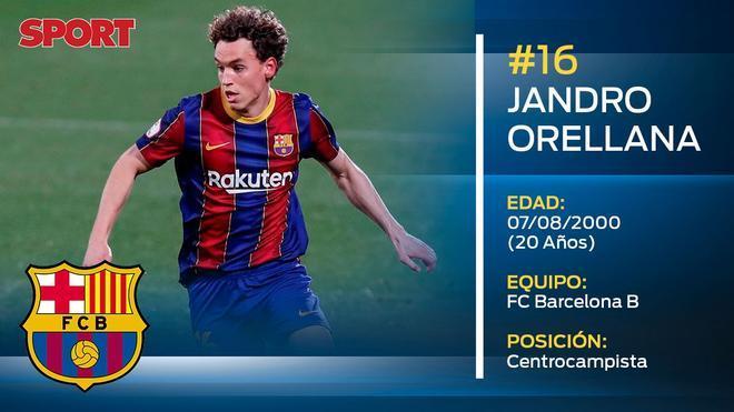 Jandro Orellana (Barça B)