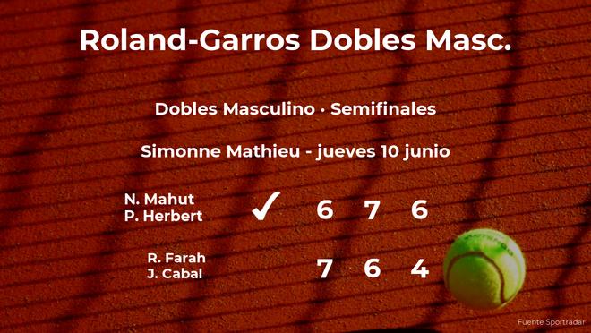 Triunfo de los tenistas Mahut y Herbert en las semifinales de Roland-Garros