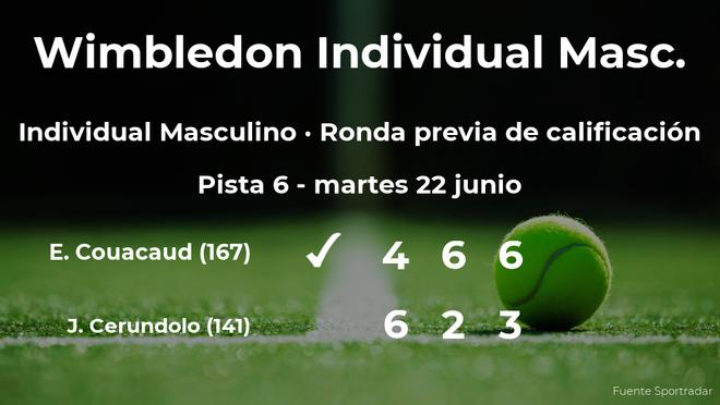 Enzo Couacaud logra vencer en la ronda previa de calificación contra Juan Manuel Cerundolo