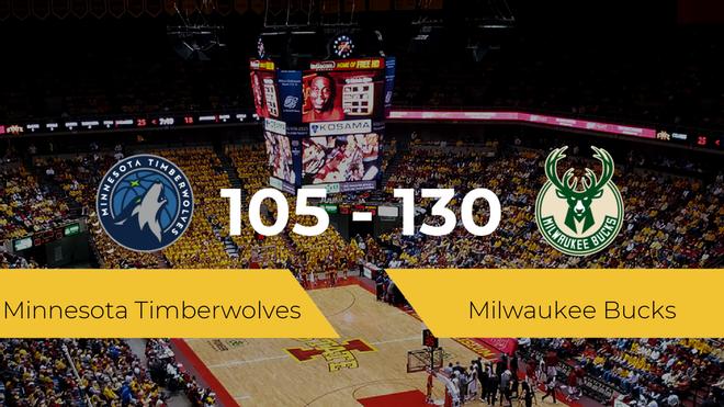 Milwaukee Bucks se impone por 105-130 frente a Minnesota Timberwolves