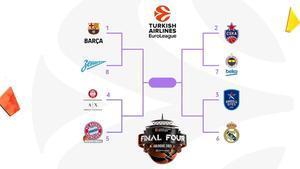 La Euroliga ya tiene calendario para los cuartos de final