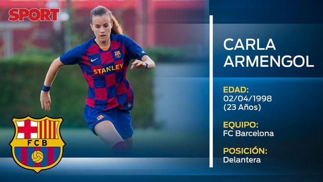 Carla Armengol (Barça Femenino)