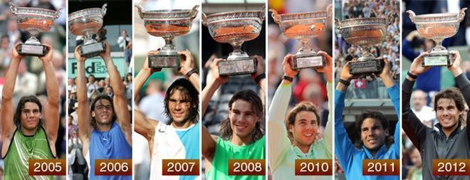 Rafa Nadal acumula siete victorias en Ricard
