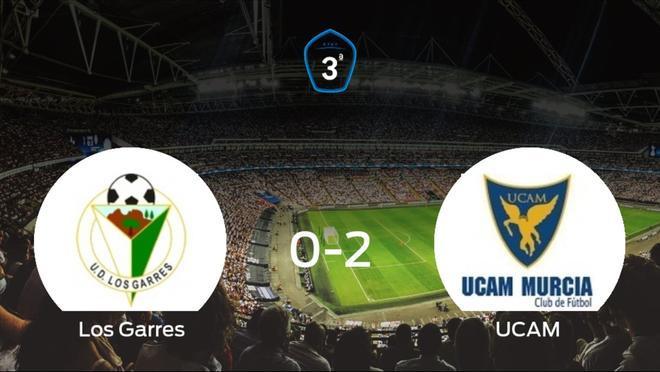 El UCAM B se lleva tres puntos tras vencer 0-2 al Los Garres
