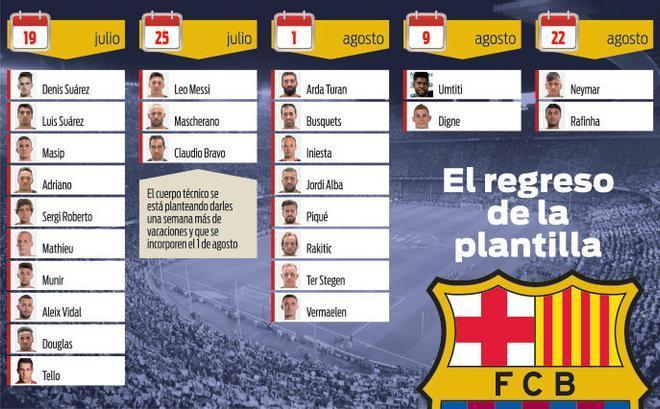 Luis Enrique no podrá contar con los jugadores que han participado en la Eurocopa hasta el 1 de agosto