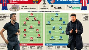 previa fc barcelona - atlético madrid