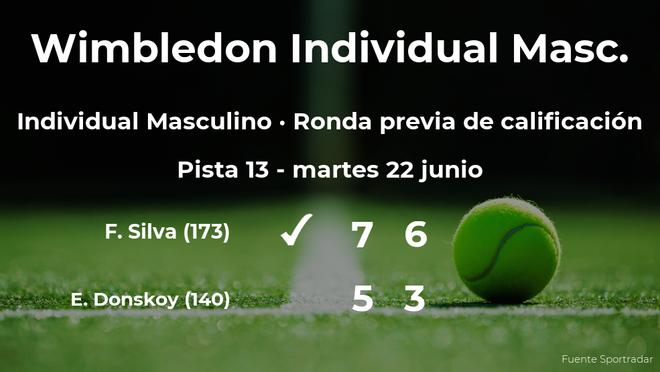 El tenista Frederico Ferreira Silva consigue vencer en la ronda previa de calificación a costa de Evgeny Donskoy